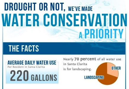 Water Conservation Poster 1